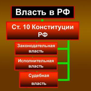 Органы власти Северодвинска