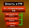 Органы власти в Северодвинске